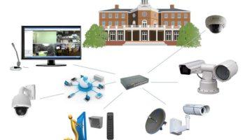 5 Điều Cần Biết Trước Khi Chọn Mua Camera IP Wifi